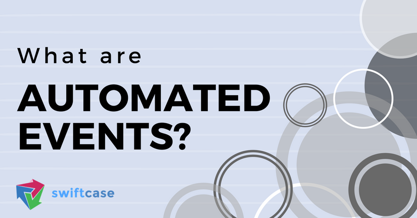 What are automated events?